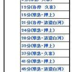 長津田駅 朝の時間帯 始発一覧表